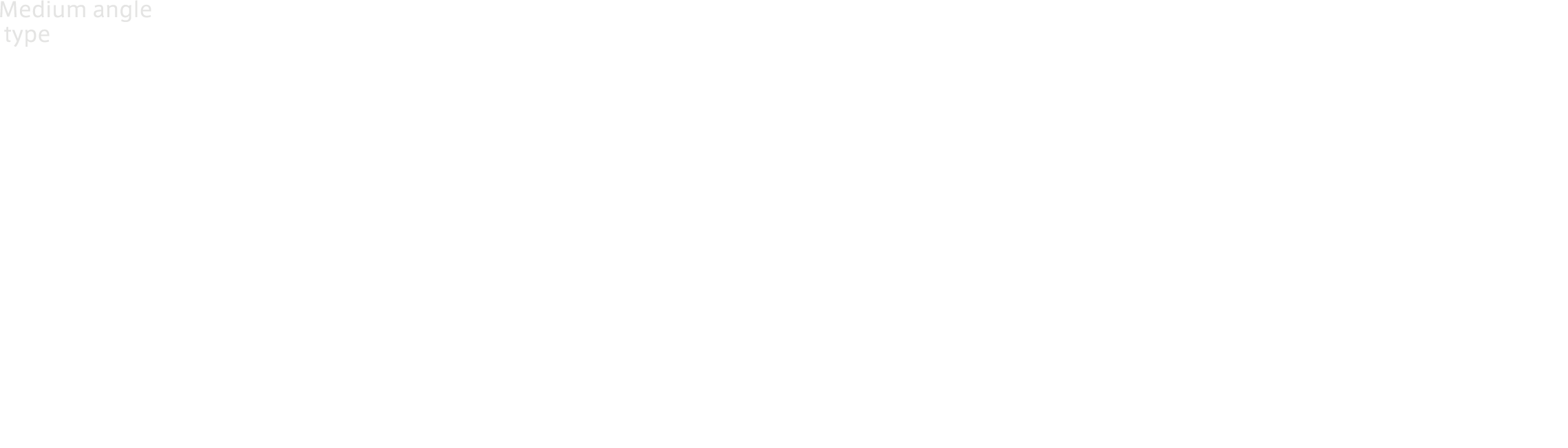 medium angle type spec list