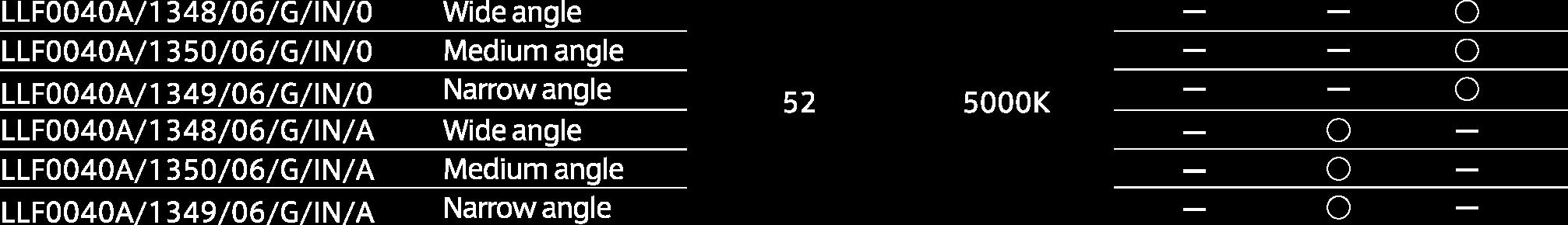 LLF0040A spec list