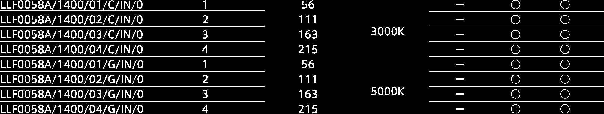 LLF0058A spec list
