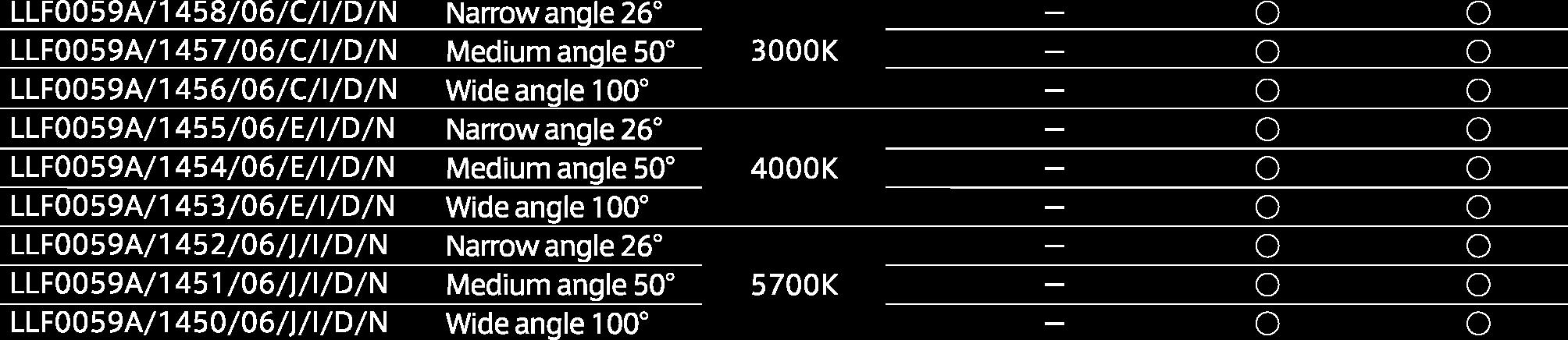 LLF0059A spec list