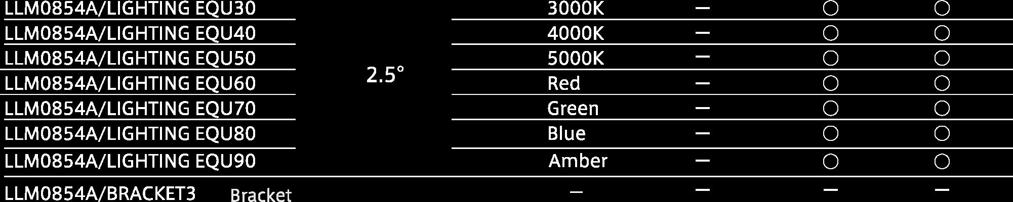 LLM0854A spec list