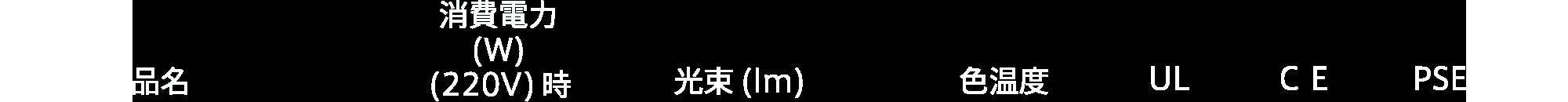 スペック表対応ラベル