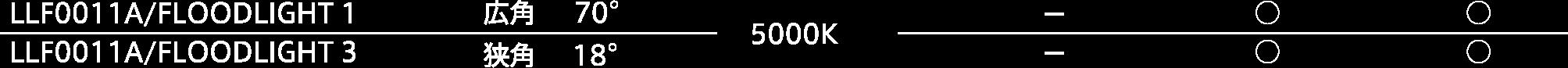 LLF0011Aスペック表
