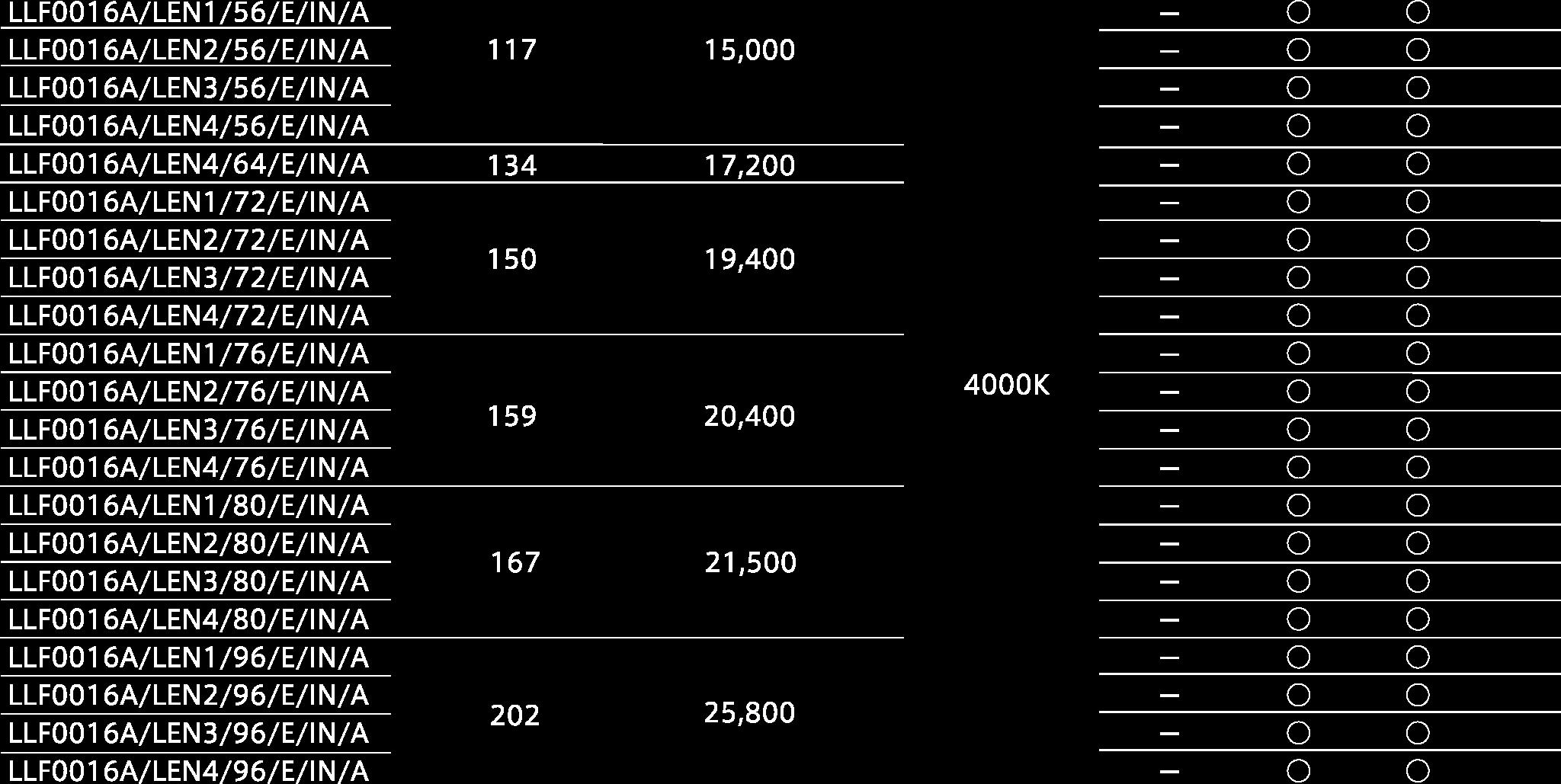 LLF0016Aスペック表