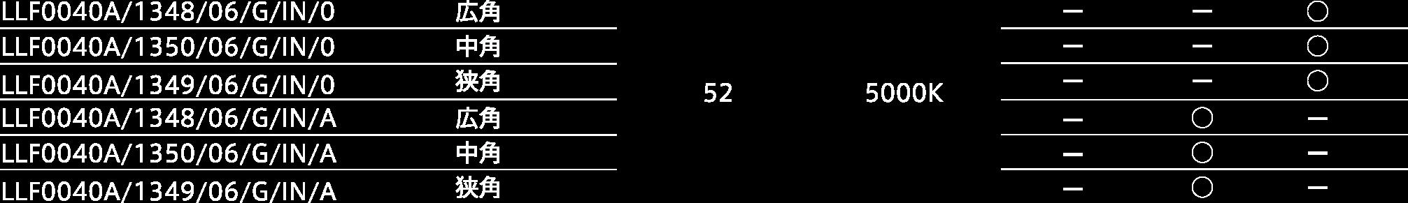 LLF0040Aスペック表